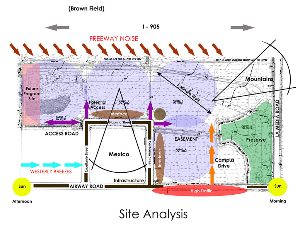 site analysis small1024 – Site Analysis Plan
